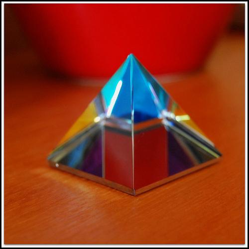 La Piramide di Keller