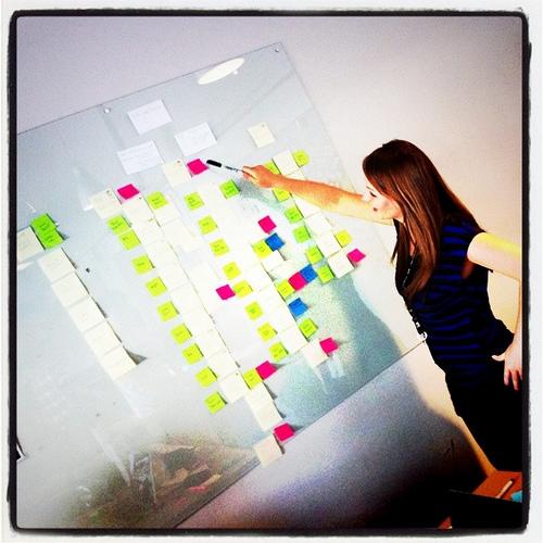 Il lavoro del project manager: i compiti
