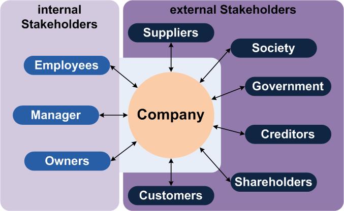 Marketing: il fronte interno della valorizzazione del brand