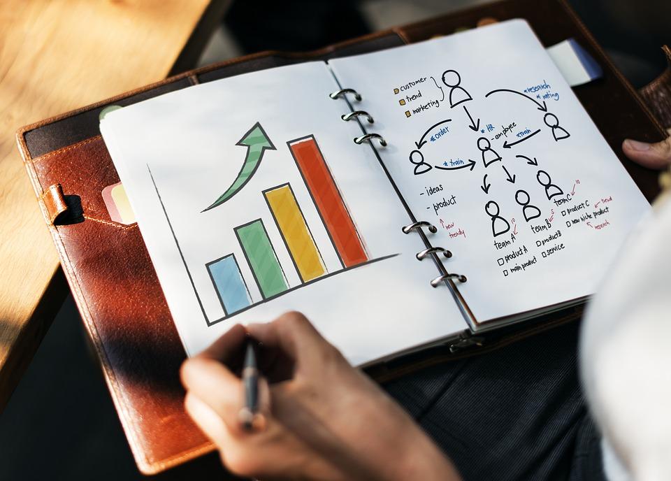 Le 4 P del marketing: quali sono e come si applicano