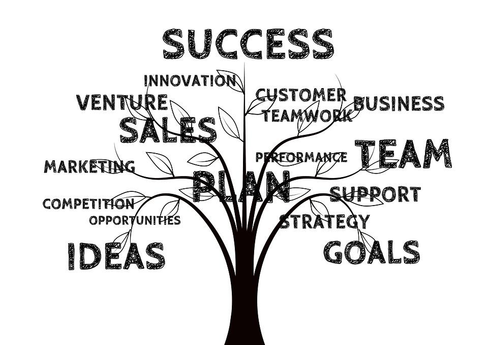 Cos'è il marketing? Spieghiamo cosa significa, a cosa serve e di cosa si occupa il marketer