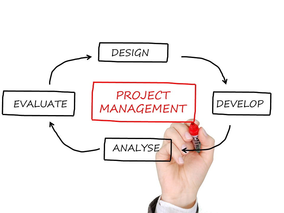 Deliverable di progetto nel project management