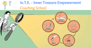 InTE Inner Treasure Empowerment feed