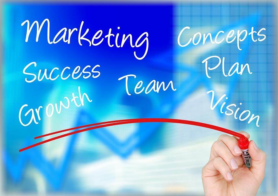 Philip Kotler: la definizione di marketing