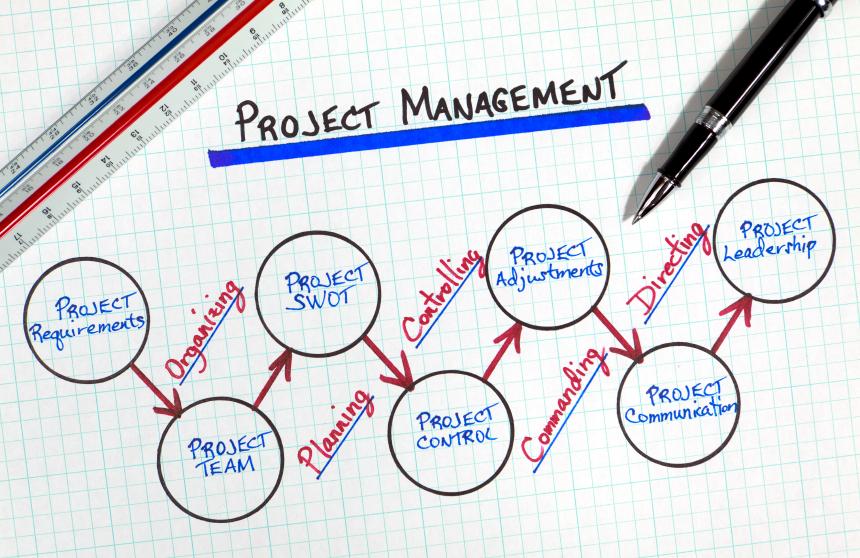 I quattro approcci al project management
