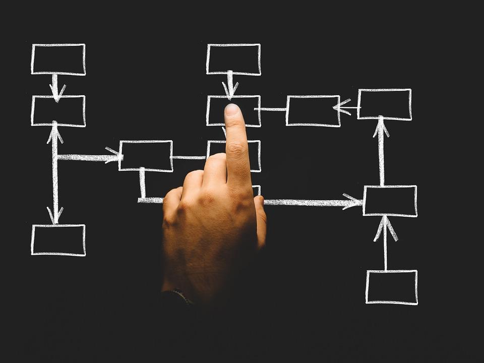 mappatura ruoli aziendali