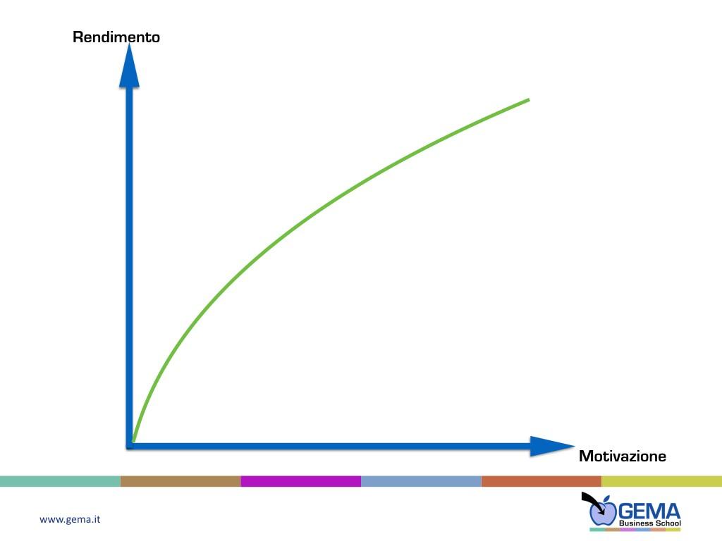 motivazione-soddisfazione-retribuzione