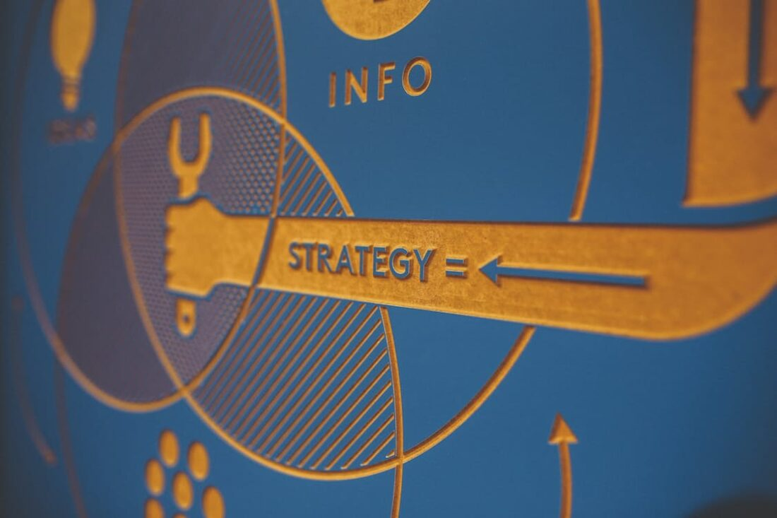 Strategie di marketing: la guida step-by-step per sviluppare un brand
